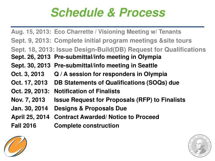 Schedule & Process