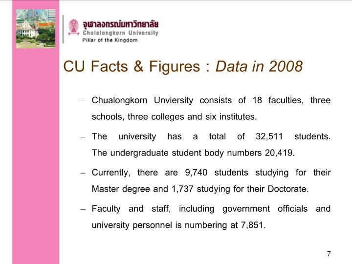 CU Facts & Figures