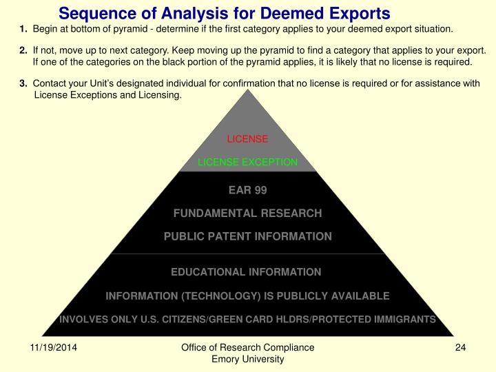 Sequence of Analysis for Deemed Exports