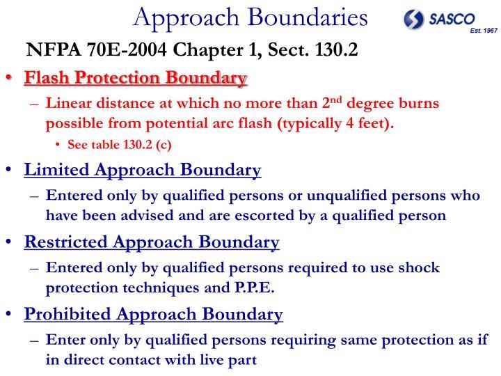 Approach Boundaries