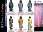 ppe protection ratings