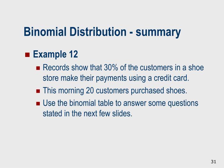 Binomial Distribution - summary