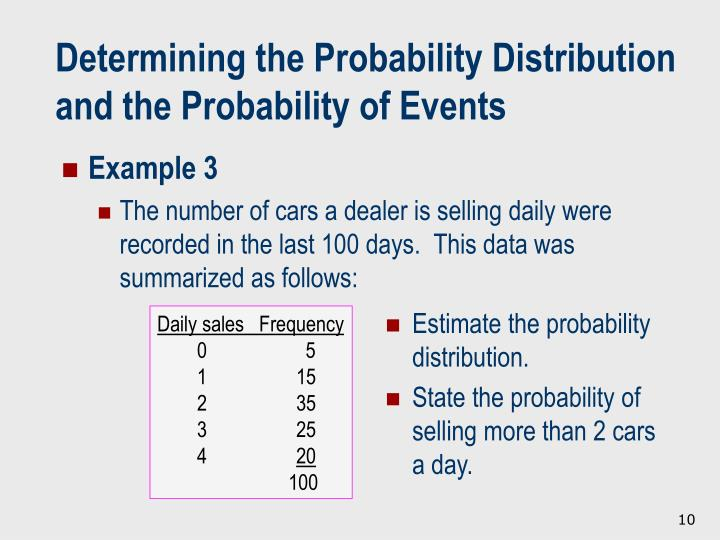 Determining the Probability Distribution and the Probability of Events