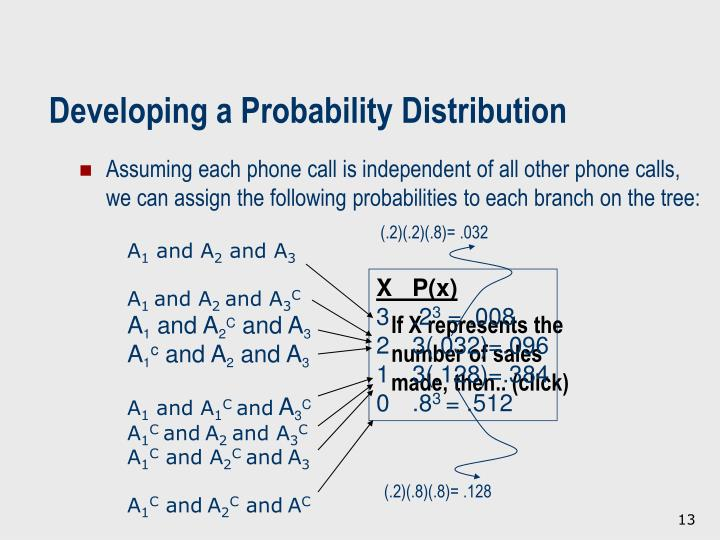 Developing a Probability Distribution