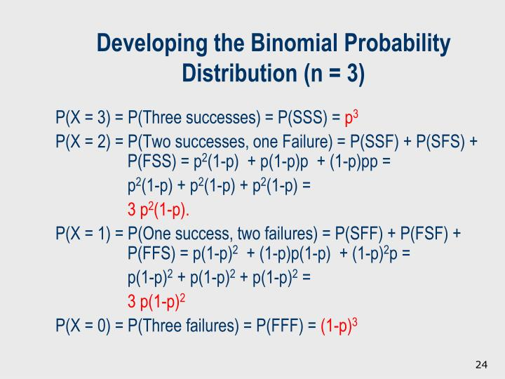 Developing the Binomial Probability Distribution (n = 3)