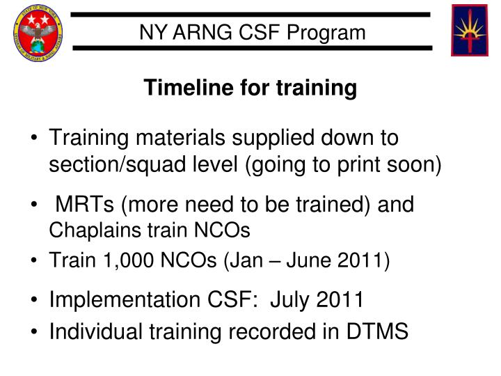 Timeline for training