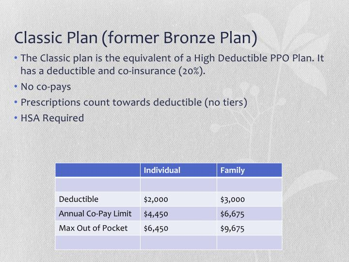 Classic Plan (former Bronze Plan)