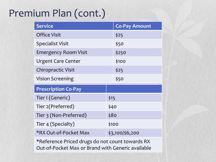 Premium Plan (cont.)