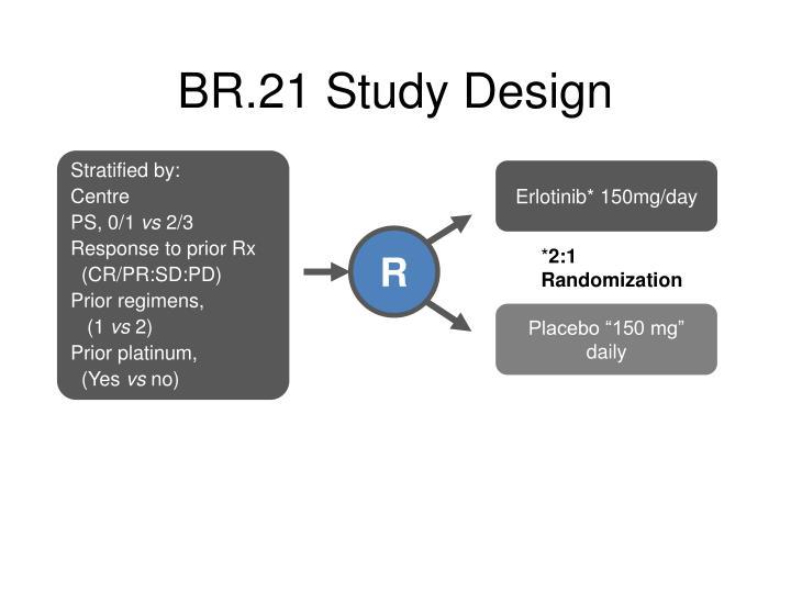 BR.21 Study Design