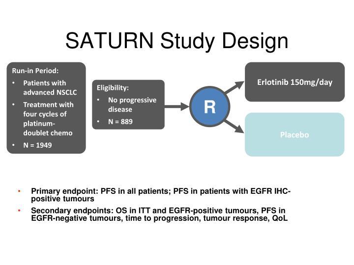 SATURN Study Design