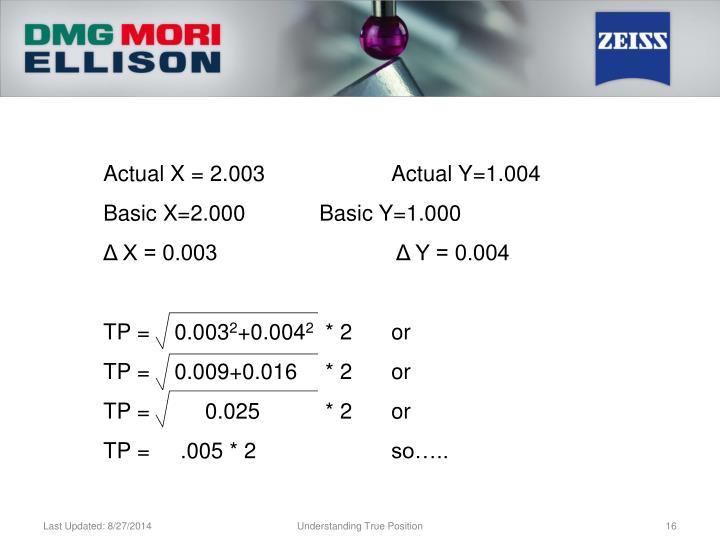 Actual X = 2.003Actual Y=1.004