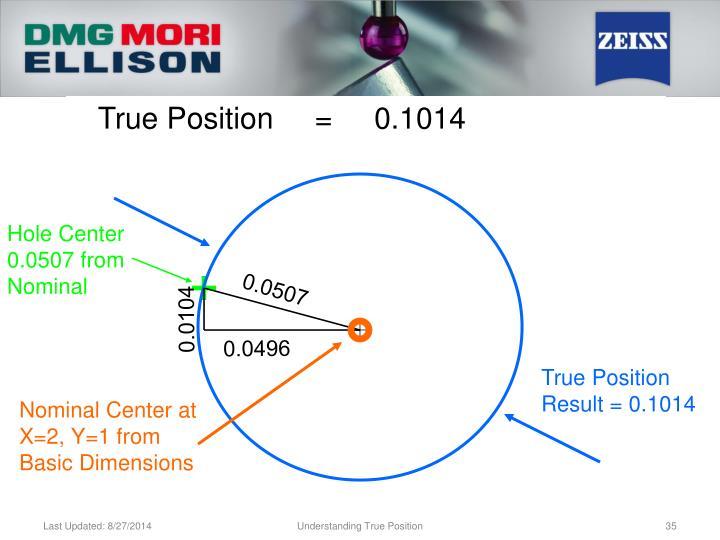 True Position     =     0.1014