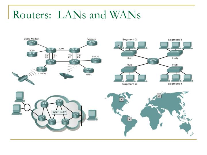 Routers:  LANs and WANs