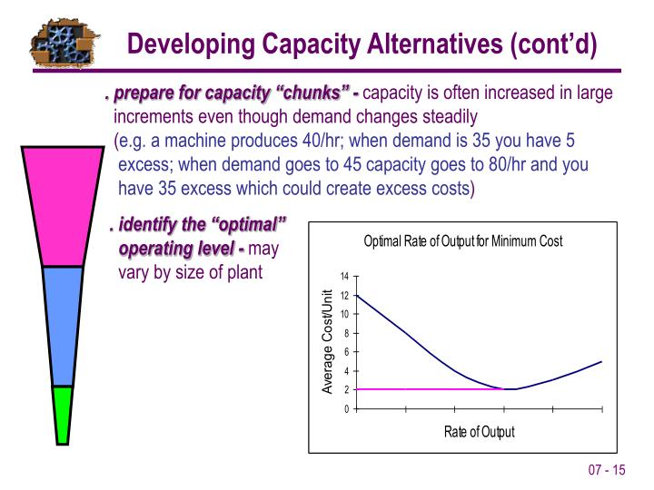Developing Capacity Alternatives (cont'd)