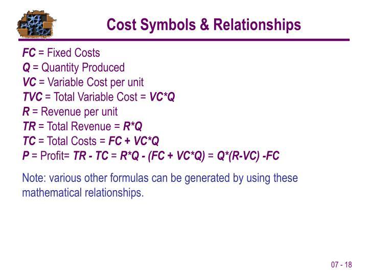 Cost Symbols & Relationships