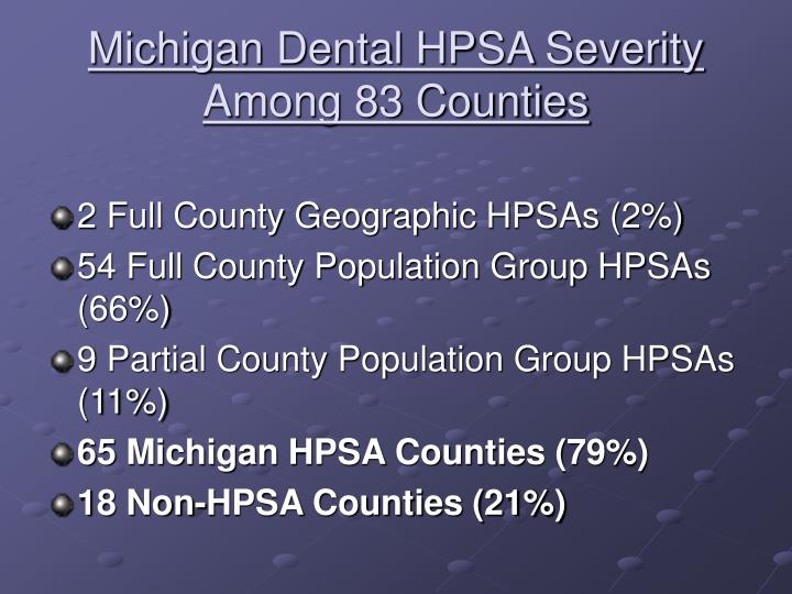 Michigan Dental HPSA Severity Among 83 Counties