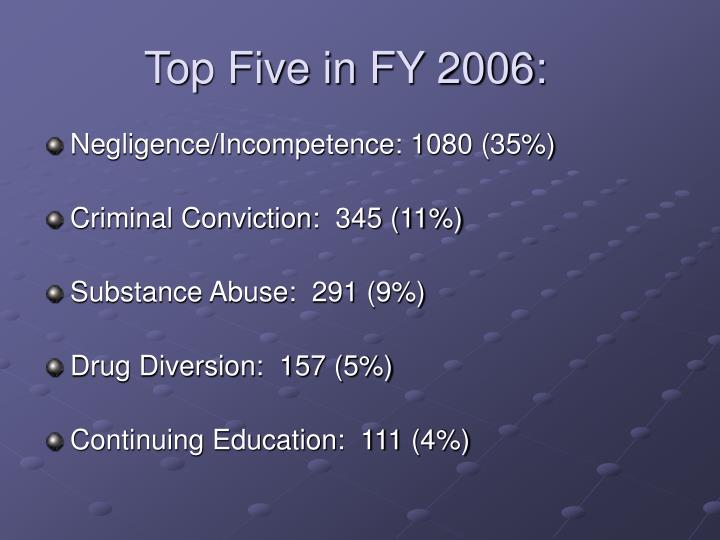 Top Five in FY 2006: