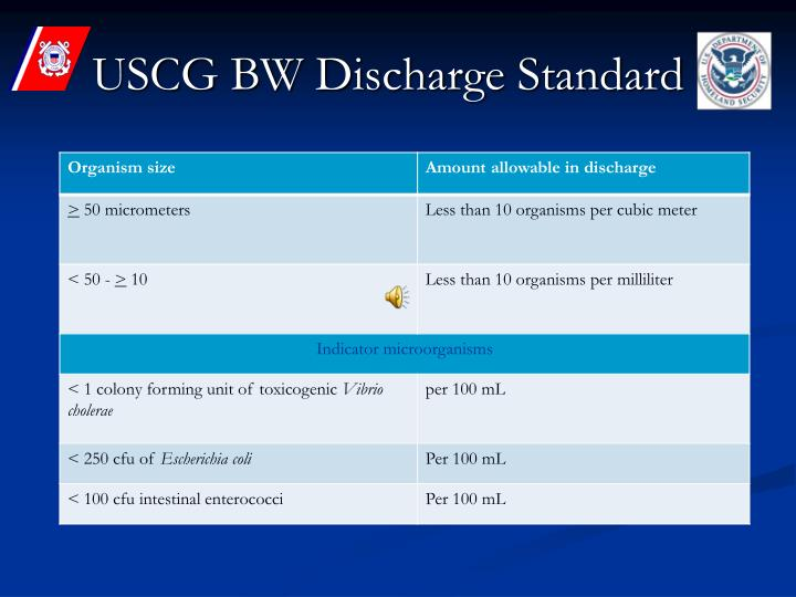 USCG BW Discharge Standard