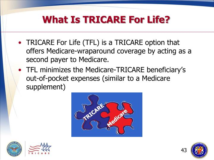 What Is TRICARE For Life?