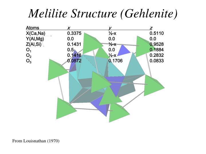 Melilite Structure (Gehlenite)