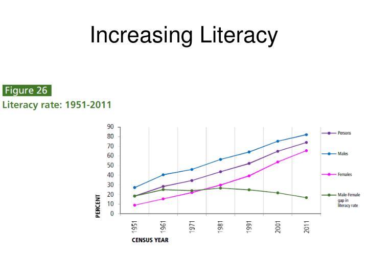 Increasing Literacy