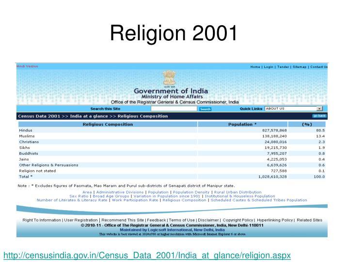 Religion 2001