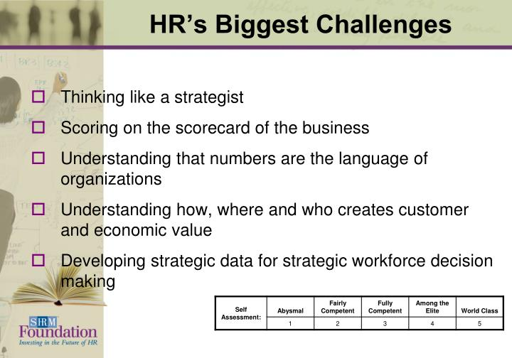 HR's Biggest Challenges