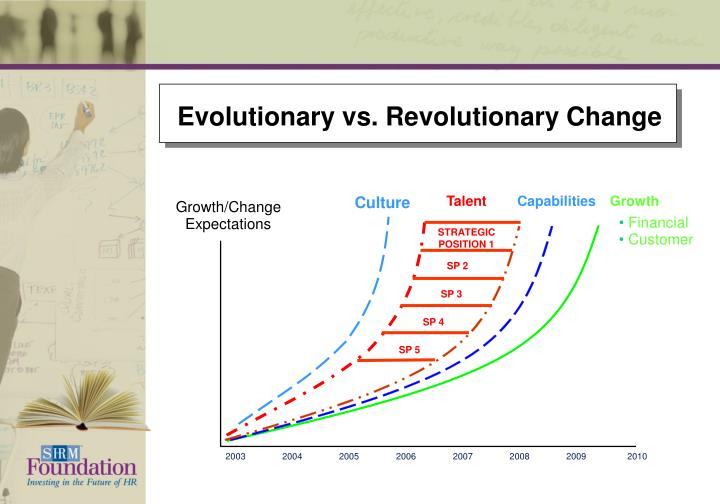 Evolutionary vs. Revolutionary Change