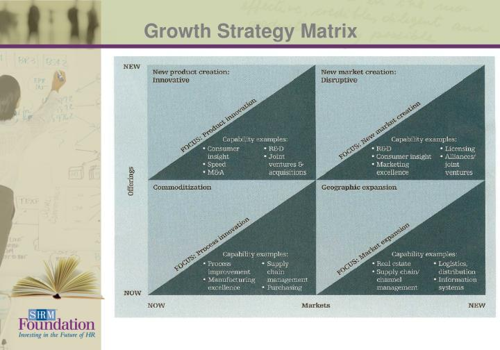 Growth Strategy Matrix