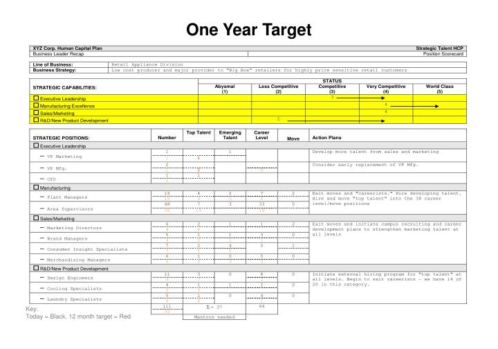 One Year Target