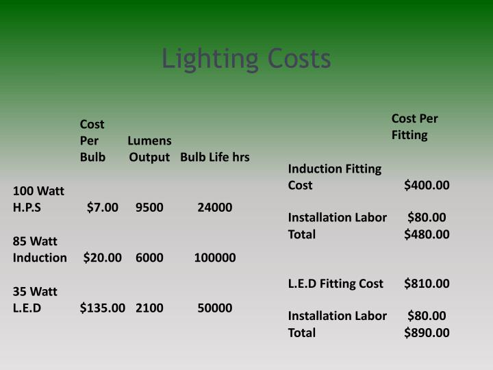 Lighting Costs
