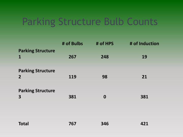 Parking Structure Bulb Counts