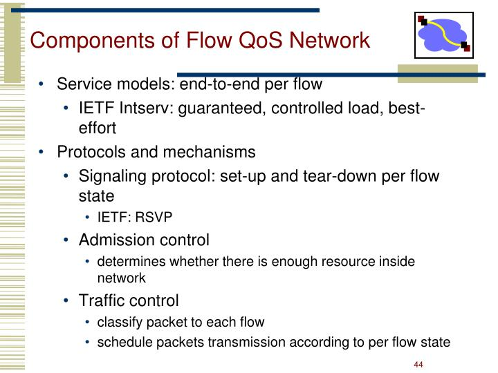 Components of Flow QoS Network