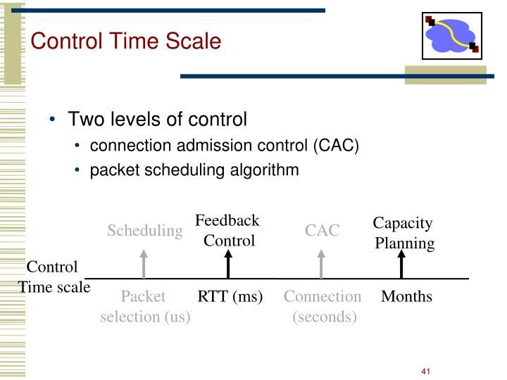 Control Time Scale