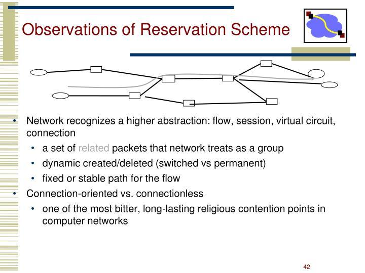 Observations of Reservation Scheme
