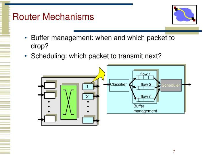 Router Mechanisms