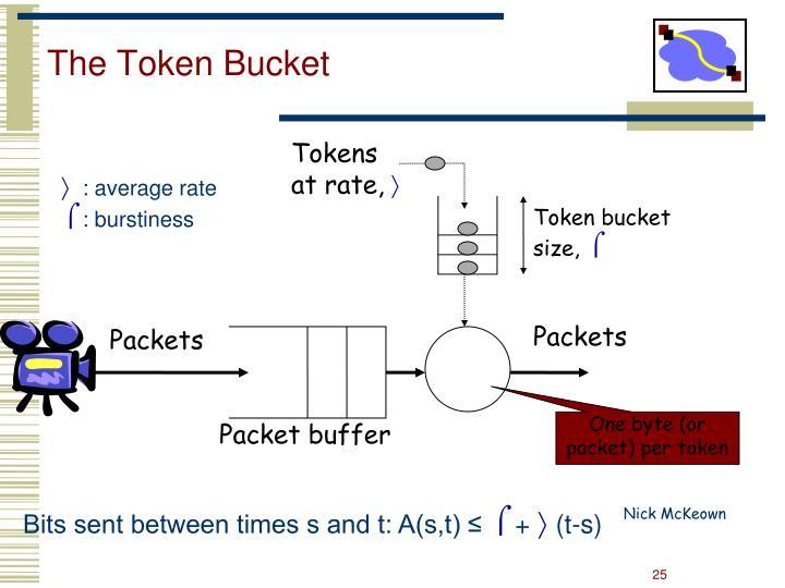 The Token Bucket