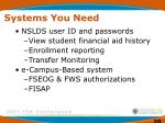 systems you need2