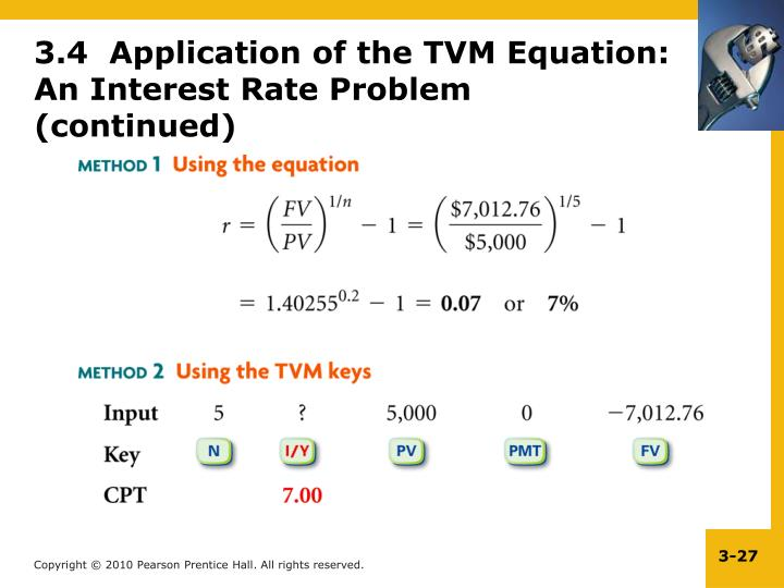 3.4  Application of the TVM Equation: An Interest Rate Problem (continued)