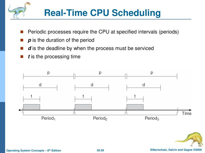 Ppt Chapter 19 20 Real Time And Multimedia Systems