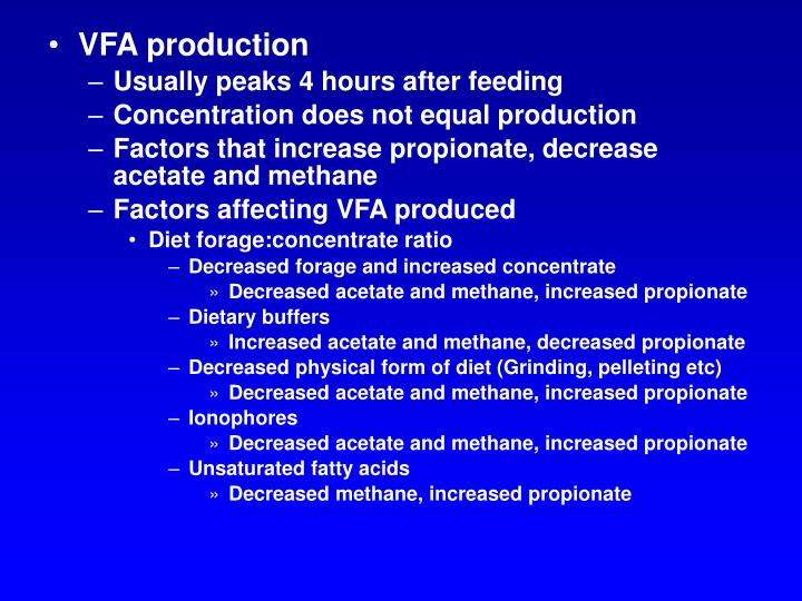 VFA production