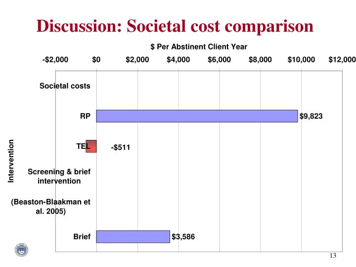 Discussion: Societal cost comparison