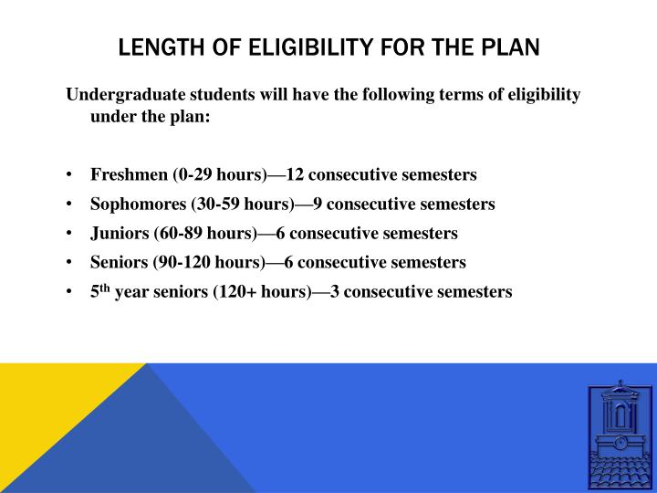 LENGTH OF ELIGIBILITY FOR THE PLAN