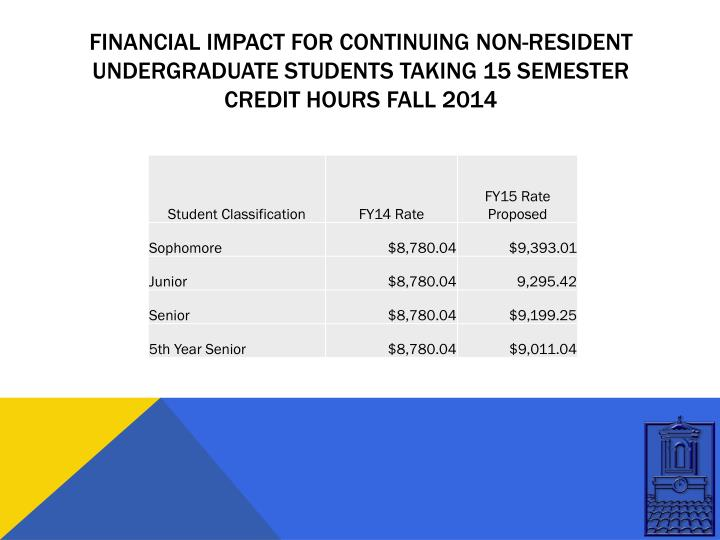 Financial impact for continuing non-resident undergraduate students taking 15 semester credit hours Fall 2014