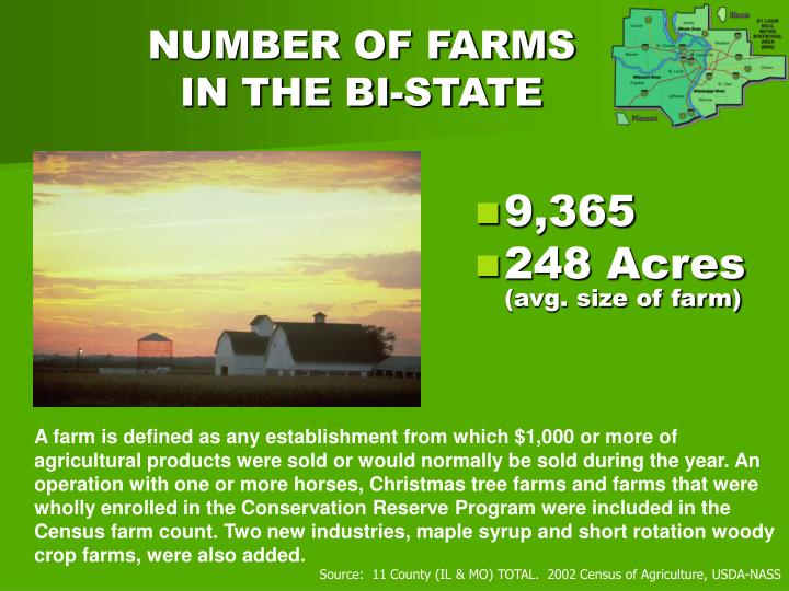 NUMBER OF FARMS