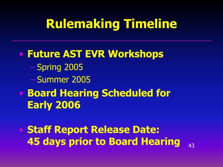 Rulemaking Timeline