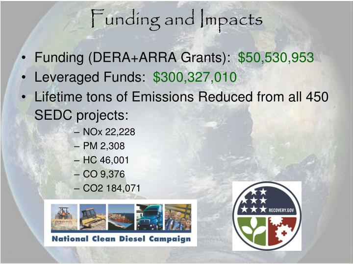 Funding and Impacts