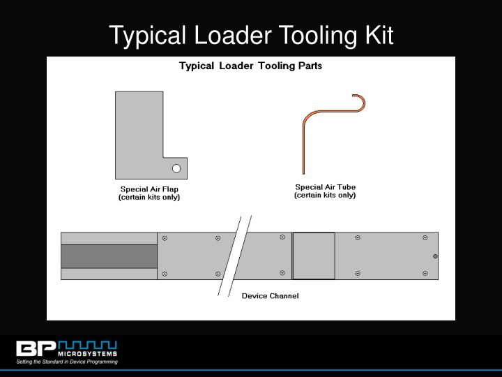 Typical Loader Tooling Kit