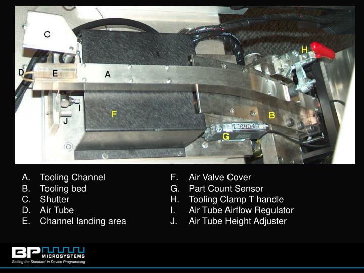 Tooling Channel