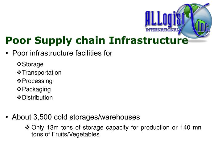 Poor Supply chain Infrastructure